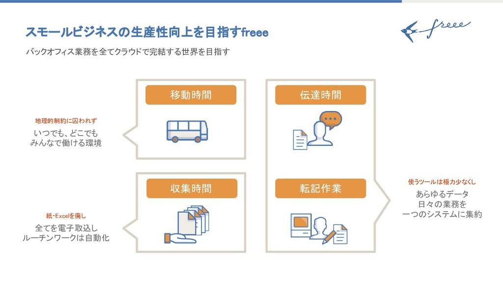 スモールビジネスの生産性向上を目指すfreee バックオフィス業務を全てクラウドで完結する世界...