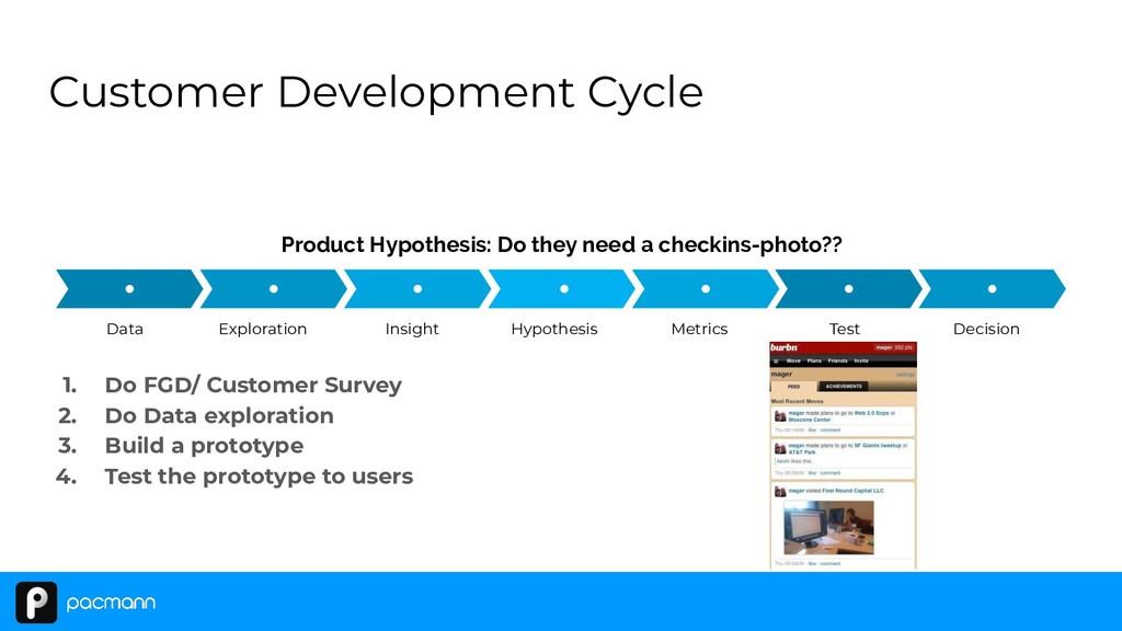 1. Do FGD/ Customer Survey 2. Do Data explorati...
