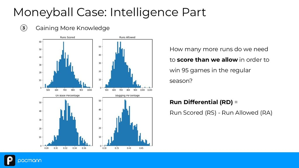 Moneyball Case: Intelligence Part 3 Gaining Mor...