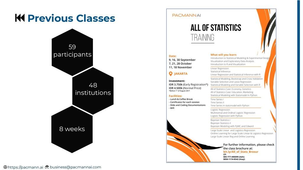 Previous Classes business@pacmannai.com https:/...