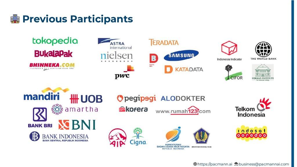 Previous Participants business@pacmannai.com ht...