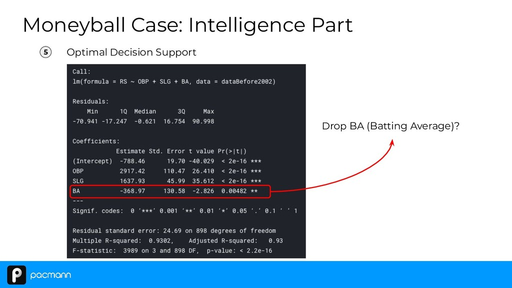 Moneyball Case: Intelligence Part 5 Optimal Dec...