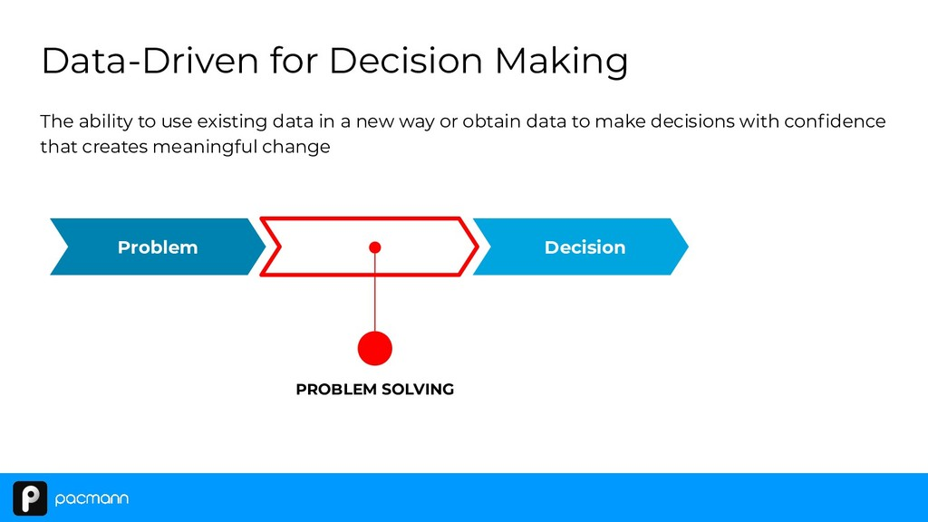 Data-Driven for Decision Making The ability to ...