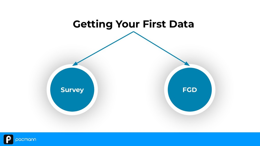 Getting Your First Data Survey FGD