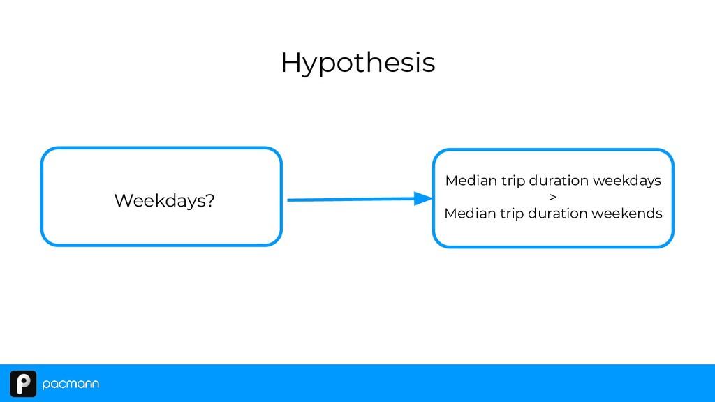 Hypothesis Weekdays? Median trip duration weekd...