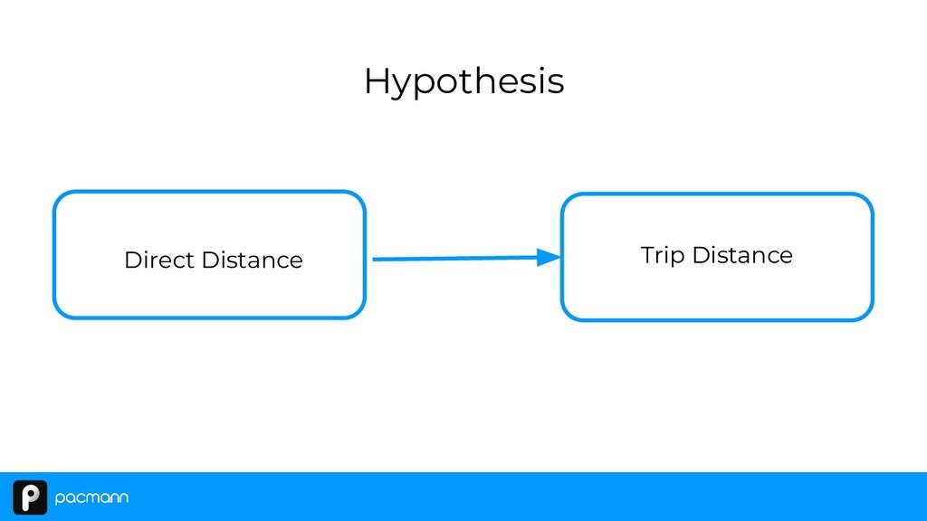 Hypothesis Direct Distance Trip Distance