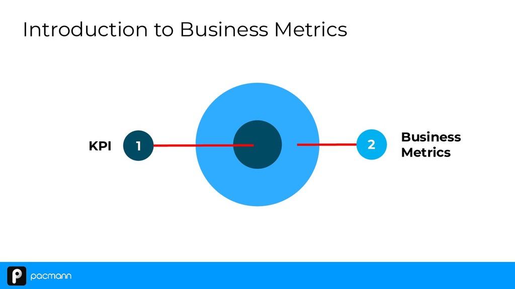 Introduction to Business Metrics KPI 1 2 Busine...