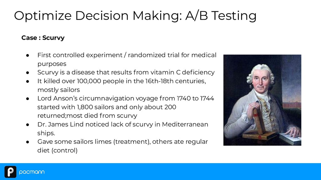 Optimize Decision Making: A/B Testing Case : Sc...