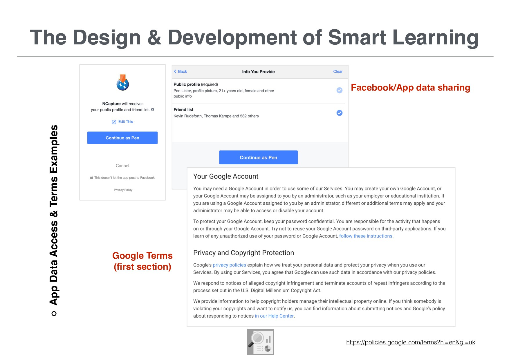 The Design & Development of Smart Learning The ...