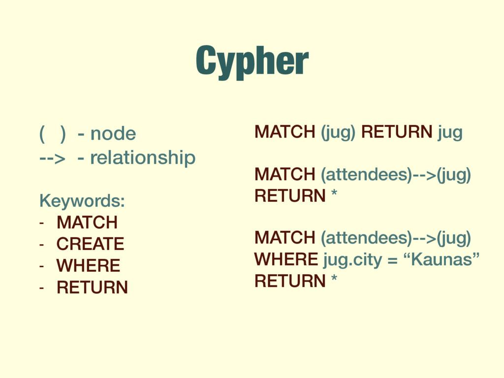 Cypher ( ) - node --> - relationship Keywords: ...