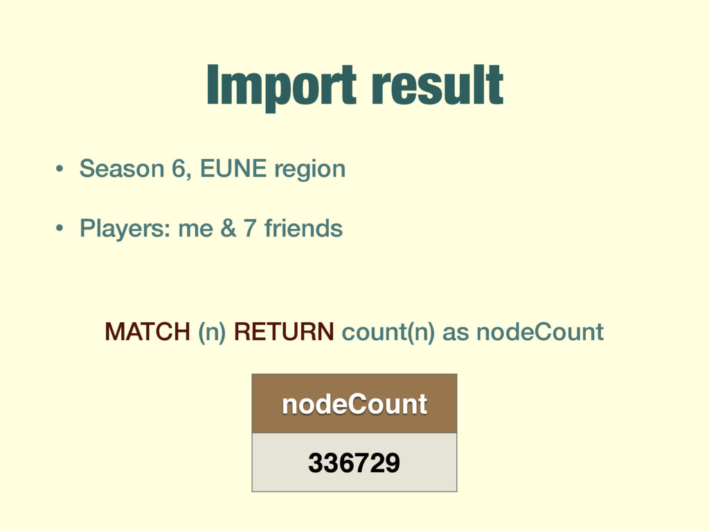 Import result • Season 6, EUNE region • Players...