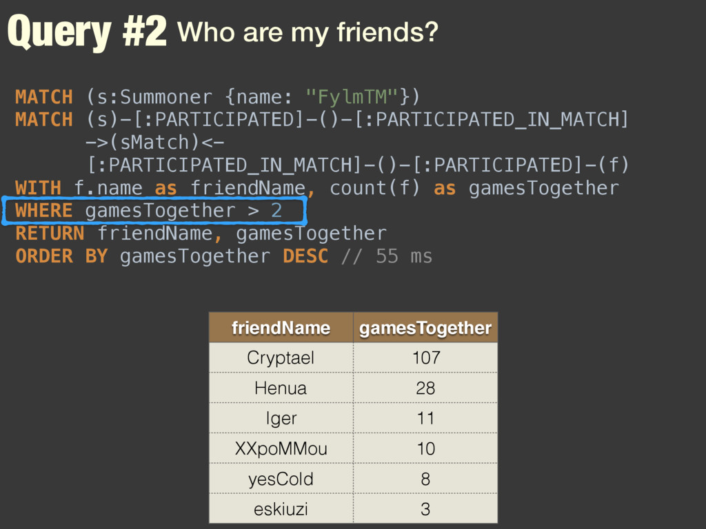 Query #2 Who are my friends? MATCH (s:Summoner ...