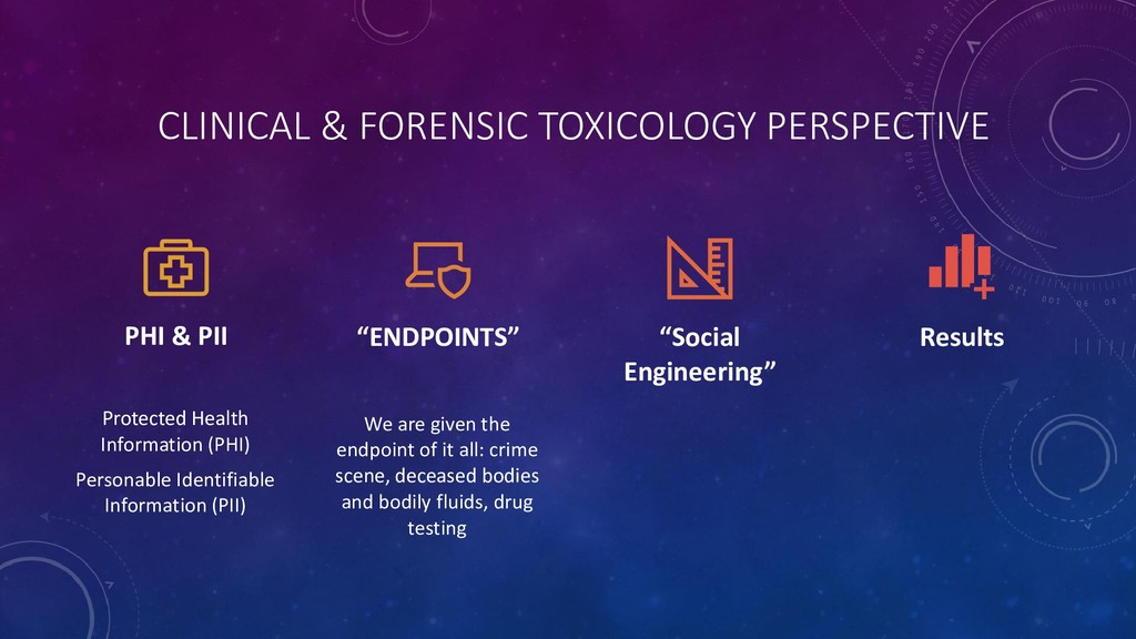 CLINICAL & FORENSIC TOXICOLOGY PERSPECTIVE PHI ...