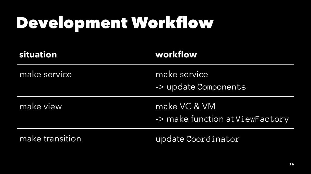 Development Workflow situation workflow make serv...