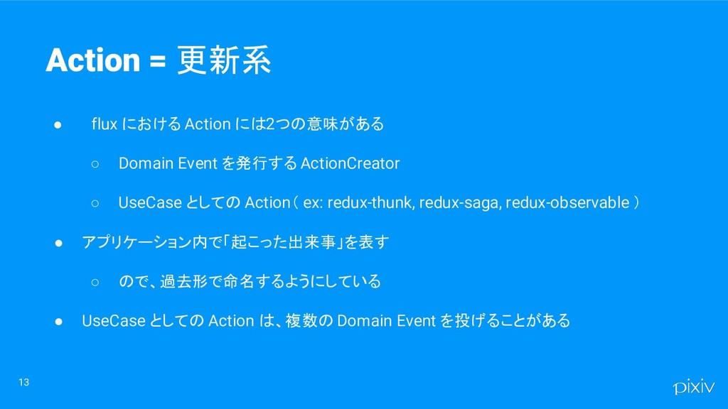 ● flux における Action には2つの意味がある ○ Domain Event を発...