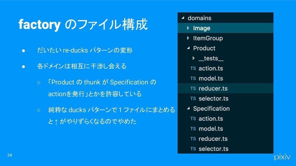 ● だいたい re-ducks パターンの変形 ● 各ドメインは相互に干渉し会える ○ 「Pr...