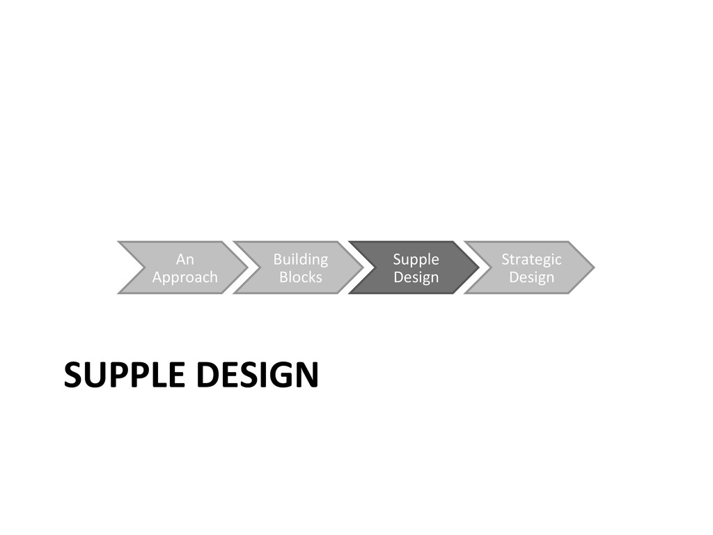 SUPPLE	