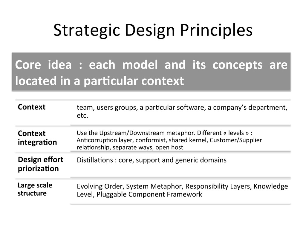 Strategic	