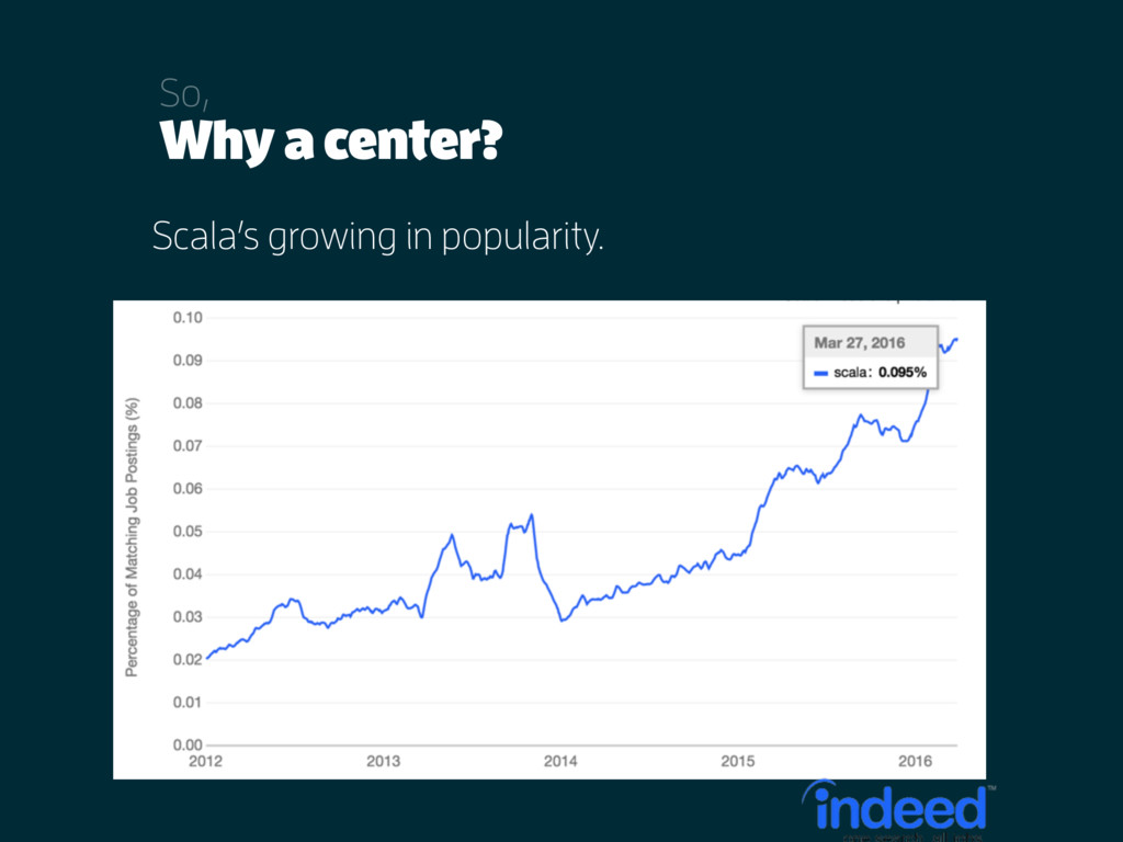 Why a center? So, Scala's growing in popularity.