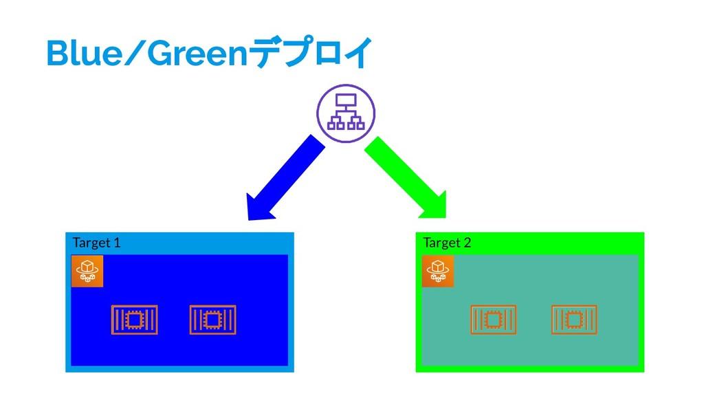 Blue/Greenデプロイ Target 1 Target 2