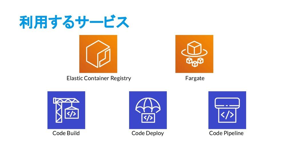 利用するサービス Elastic Container Registry Fargate Cod...