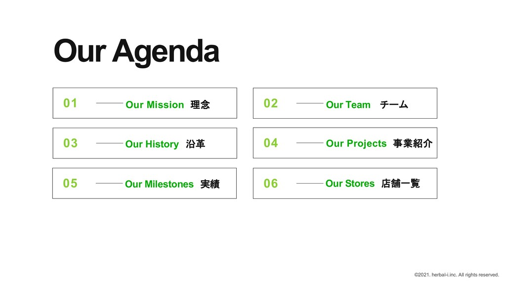 01 Our Mission 理念 Our Agenda 02 Our Team チーム 03...