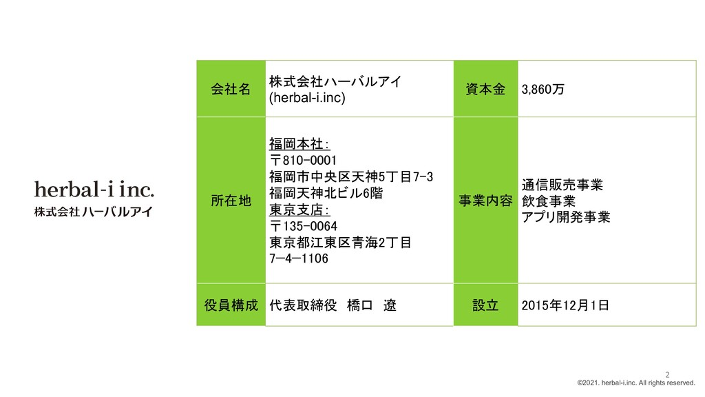 会社名 株式会社ハーバルアイ (herbal-i.inc) 資本金 3,860万 所在地 福岡...