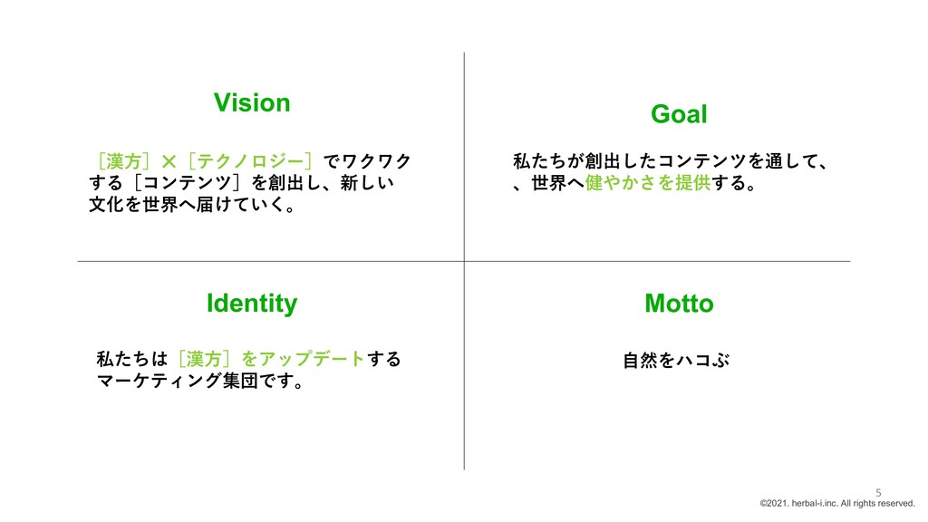 Vision [漢方]✕[テクノロジー]でワクワク する[コンテンツ]を創出し、新しい 文化を...