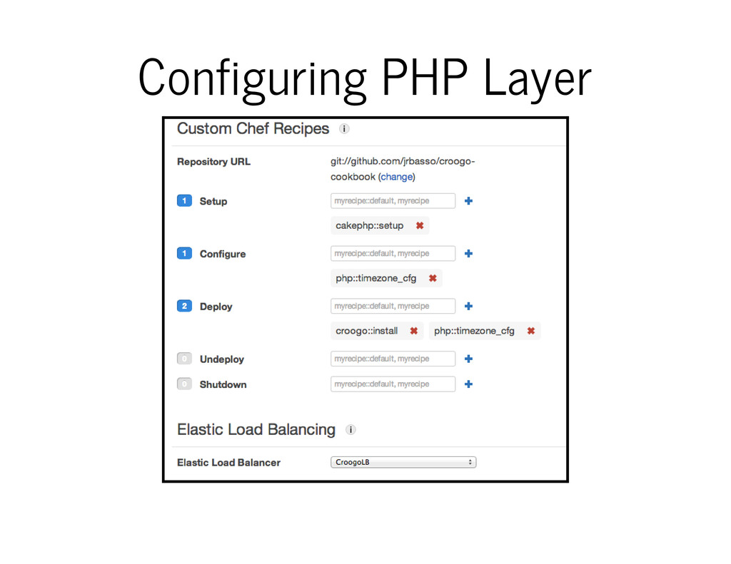 Configuring PHP Layer