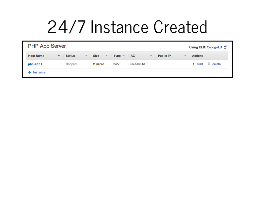 24/7 Instance Created