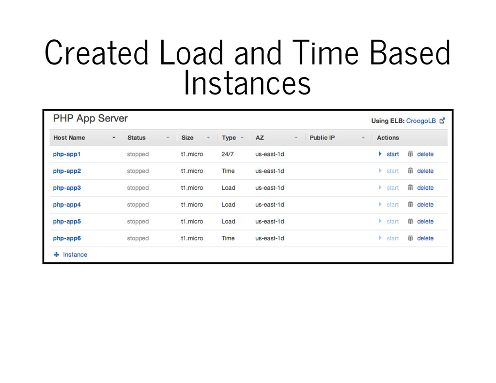 Created Load and Time Based Instances