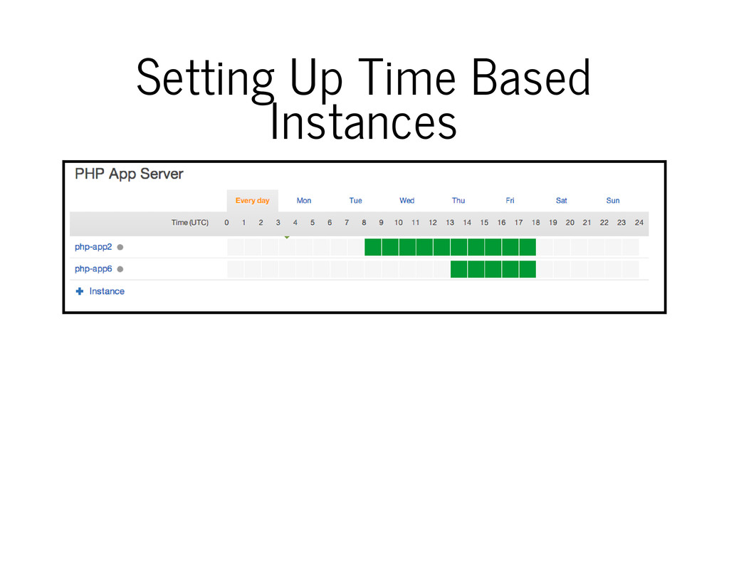 Setting Up Time Based Instances