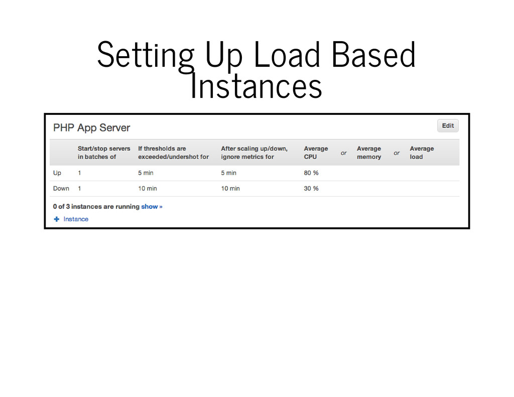 Setting Up Load Based Instances