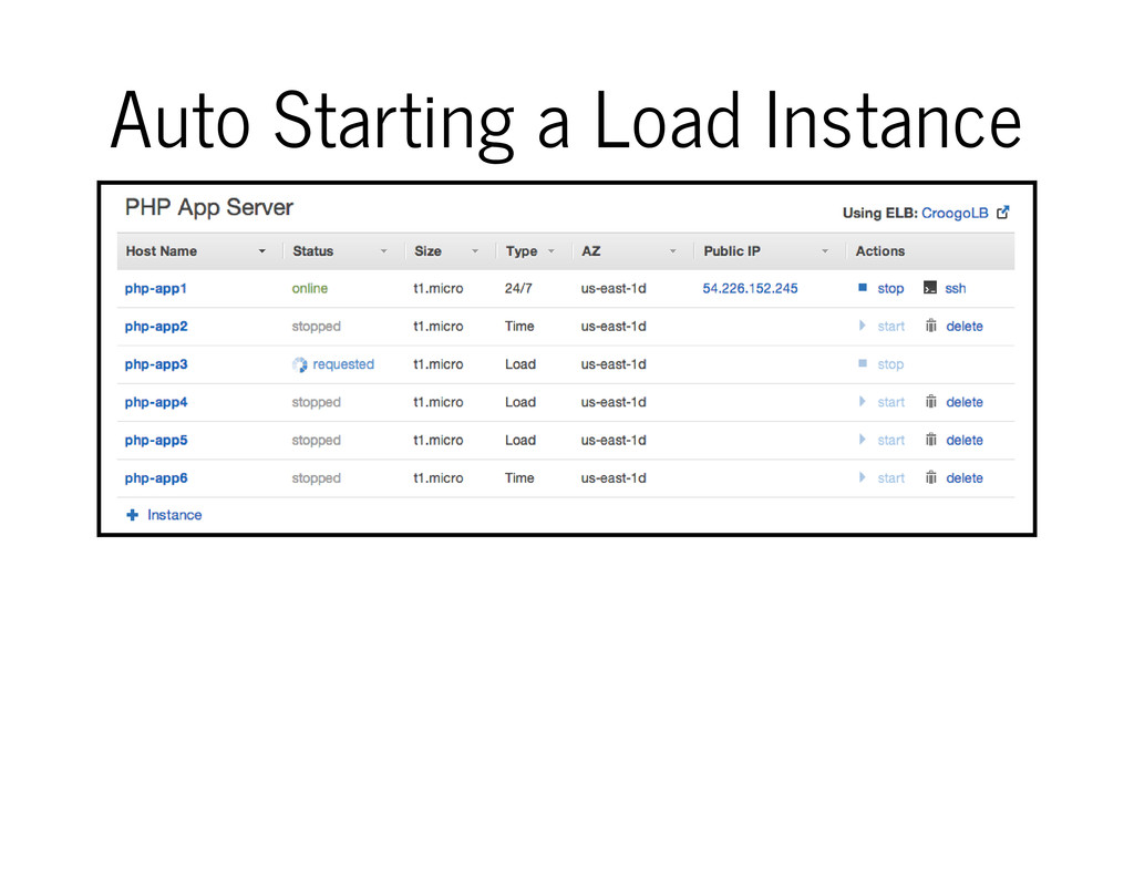 Auto Starting a Load Instance
