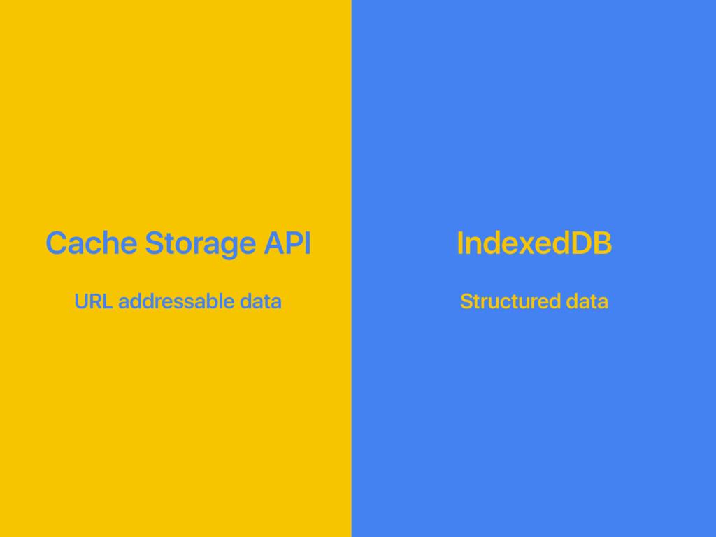 Cache Storage API URL addressable data IndexedD...