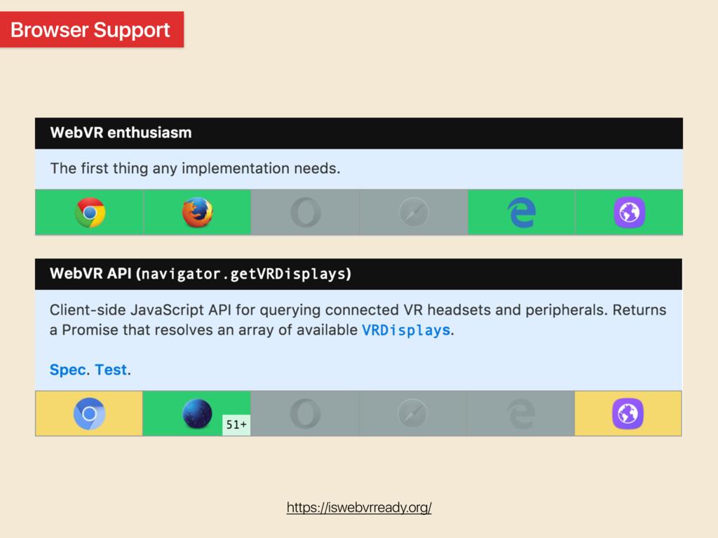 Browser Support https://iswebvrready.org/