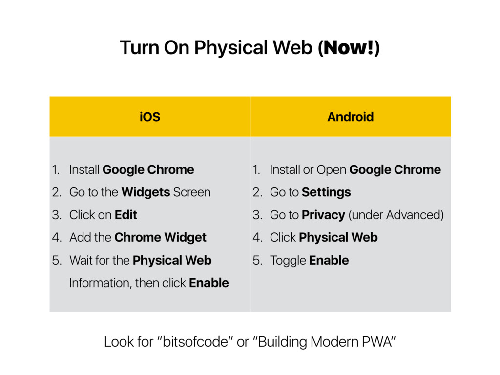 Turn On Physical Web (Now!) iOS Android 1. Inst...