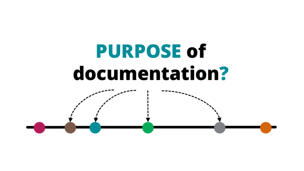 PURPOSE of documentation?