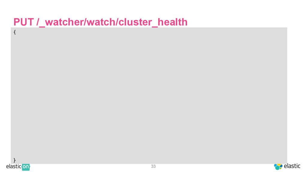 { } 33 PUT /_watcher/watch/cluster_health