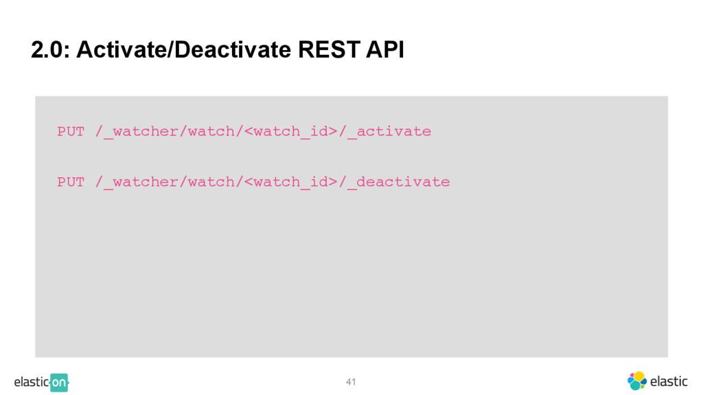 2.0: Activate/Deactivate REST API 41 PUT /_watc...