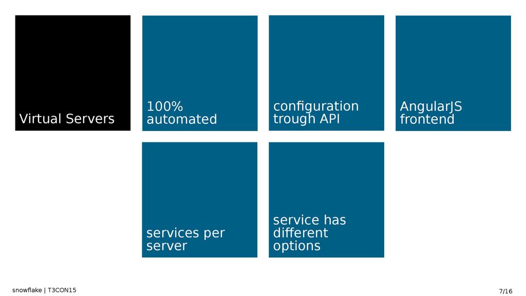 snowflake | T3CON15 7/16 Virtual Servers 100% a...