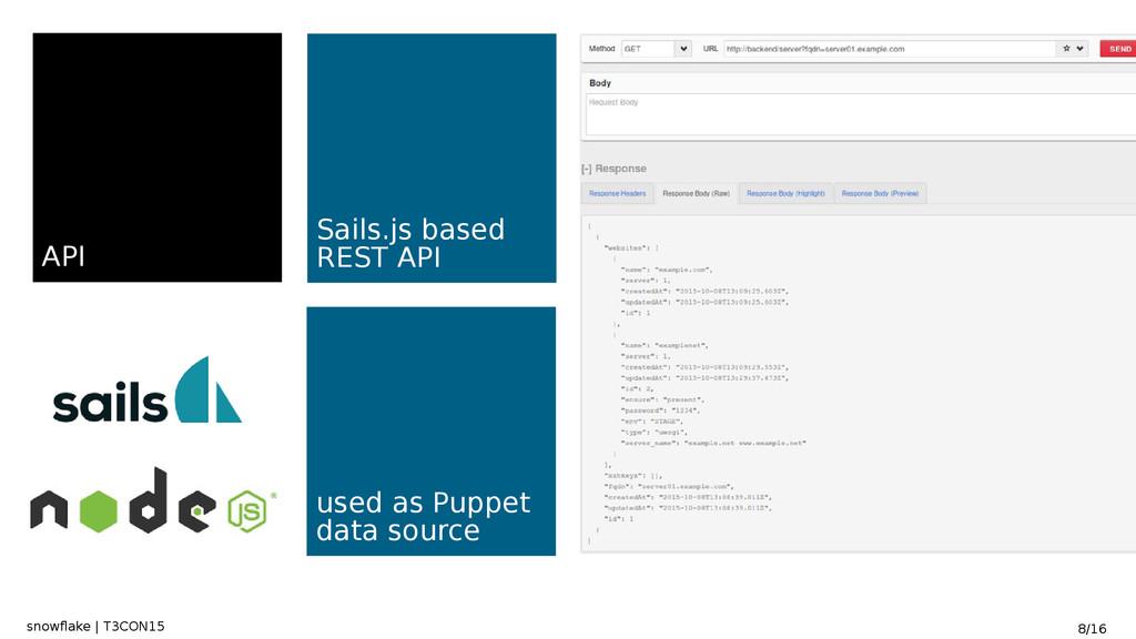 snowflake | T3CON15 8/16 API Sails.js based RES...