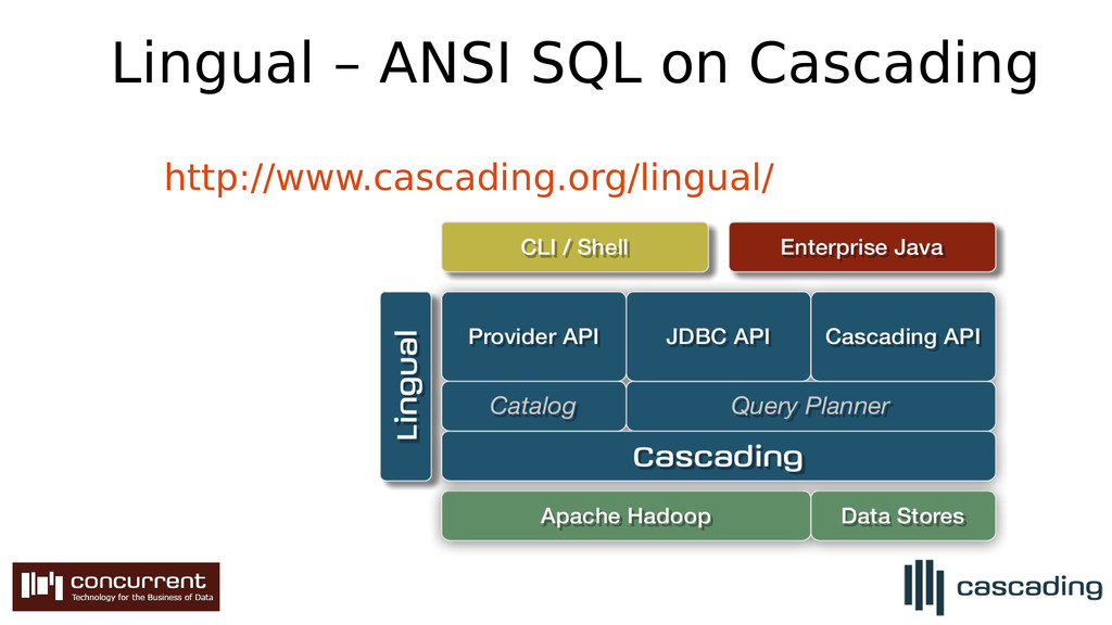 Lingual – ANSI SQL on Cascading http://www.casc...