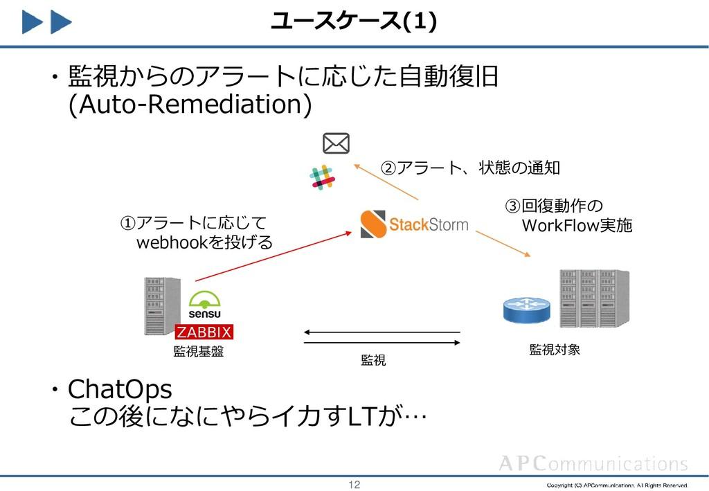 12 ユースケース(1) ・監視からのアラートに応じた自動復旧 (Auto-Remediati...