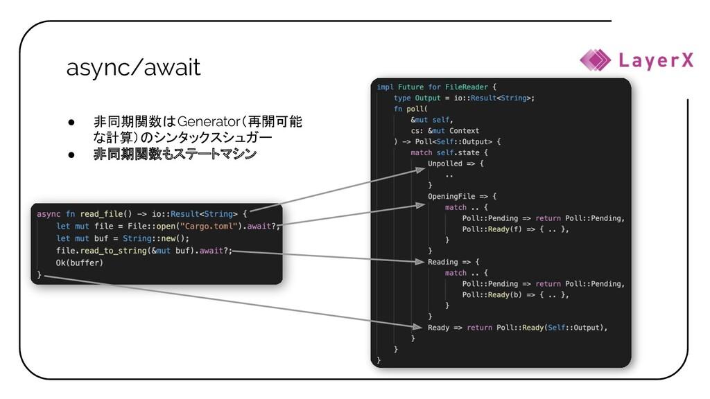 async/await ● 非同期関数は (再開可能 な計算)のシンタックスシュガー ● 非同...