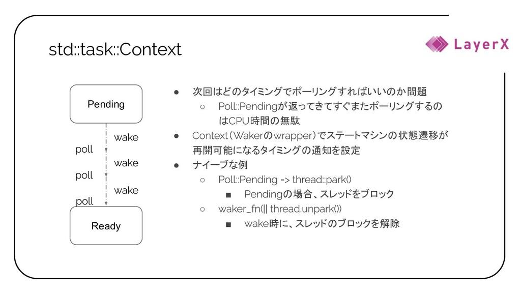 std::task::Context Pending ● 次回はどのタイミングでポーリングすれ...