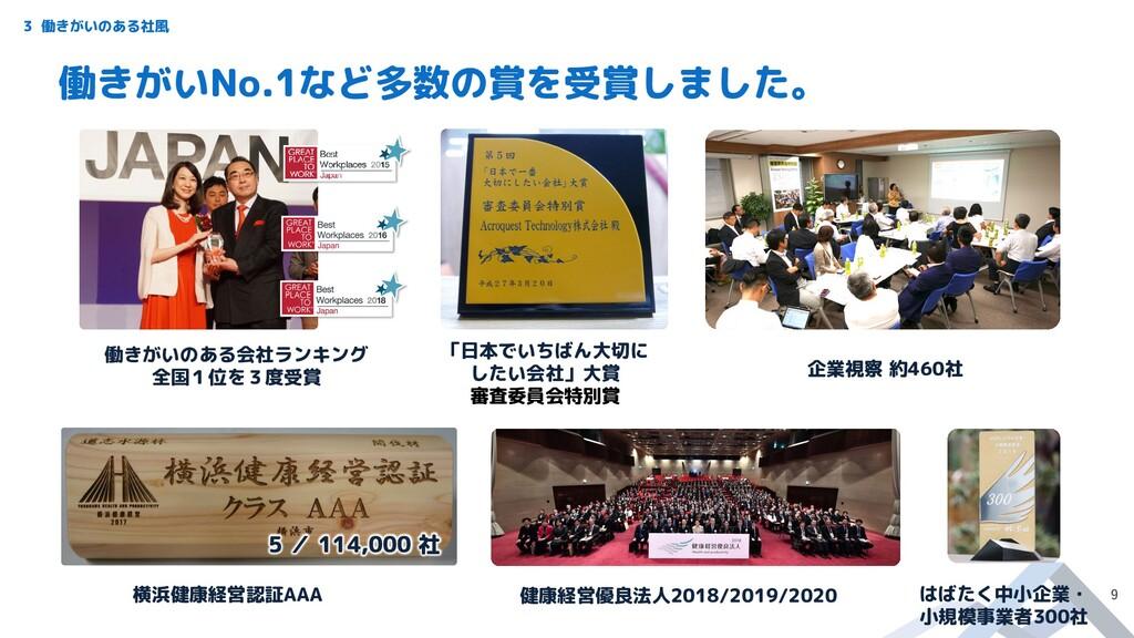 横浜健康経営認証AAA はばたく中小企業・ 小規模事業者300社 「日本でいちばん大切に した...