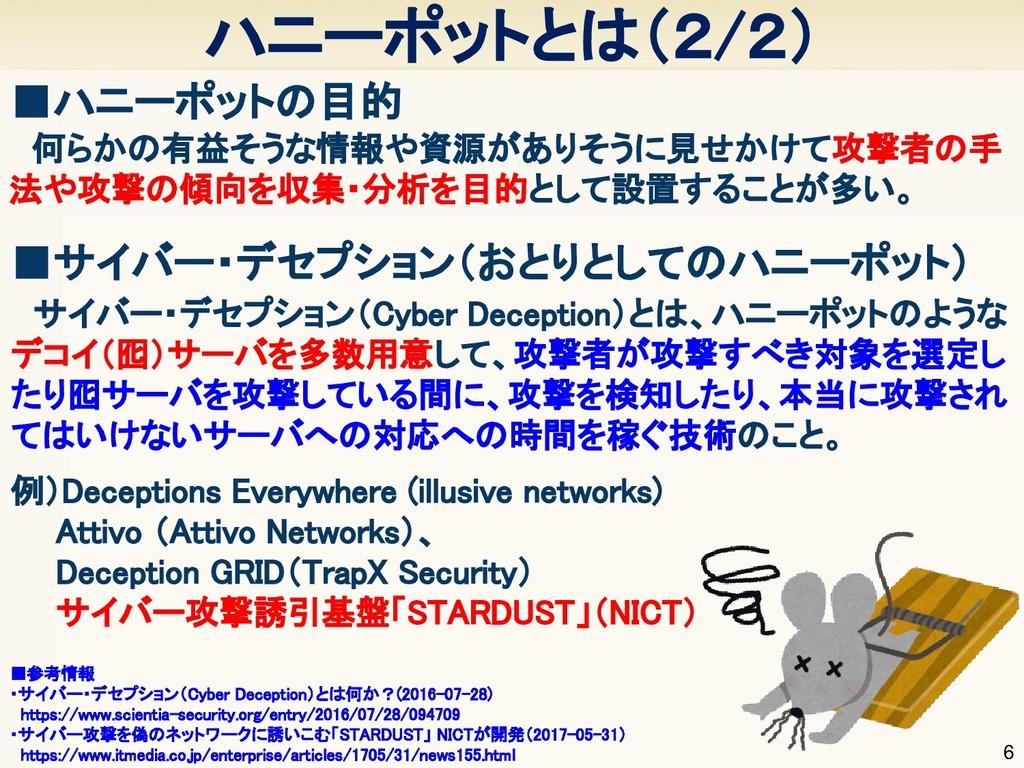6 ■ハニーポットの目的      ■参考情報 ・サイバー・デセプション(Cyber D...