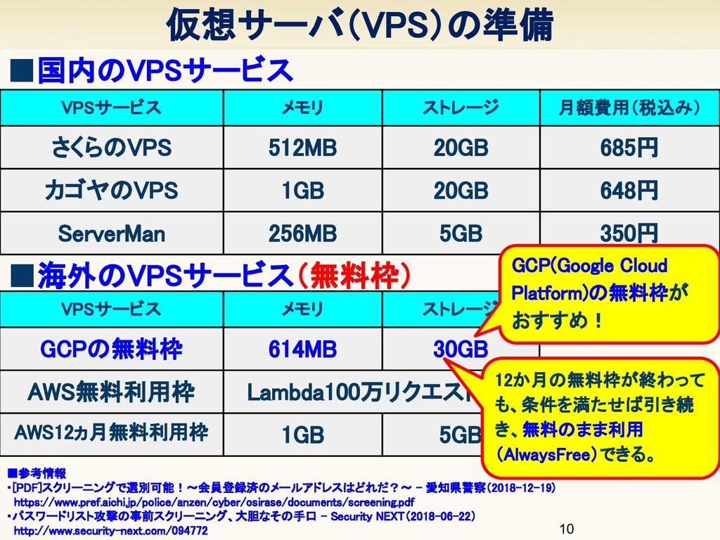 仮想サーバ(VPS)の準備 10 ■参考情報 ・[PDF]スクリーニングで選別可能!~会員...