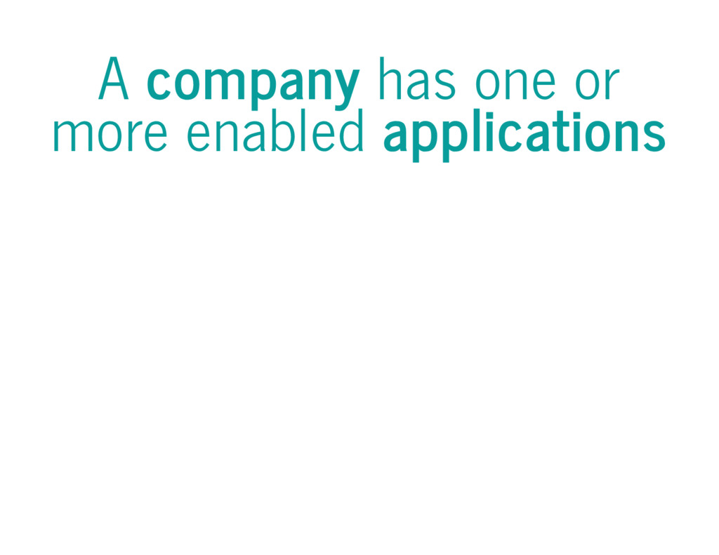 A company has one or more enabled applications